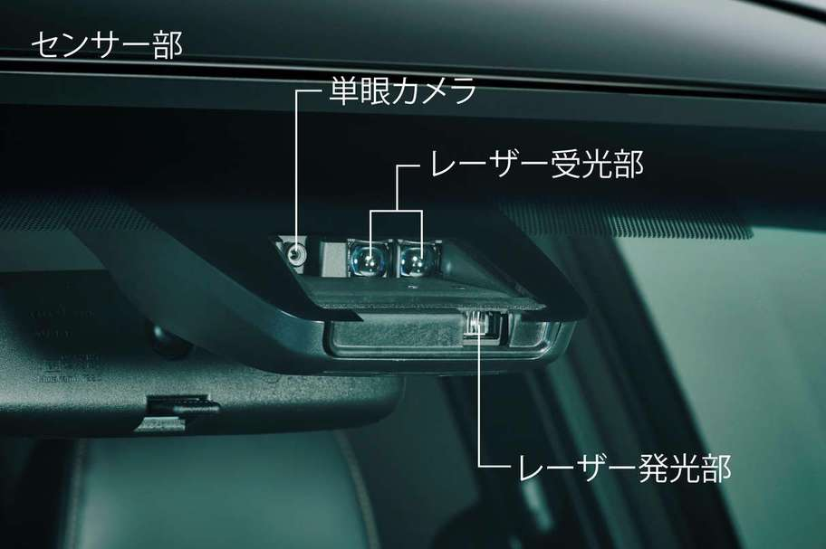 Toyota Safety Sense C センサー部
